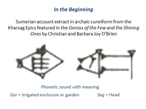 In the beginning sumarian cuneiform